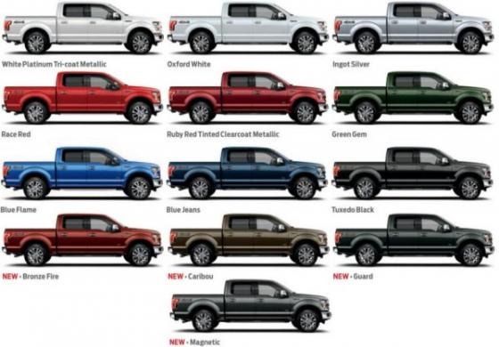 Continued Questioning Of The Aluminum 2015 Ford F150 Is Foolish At Best The